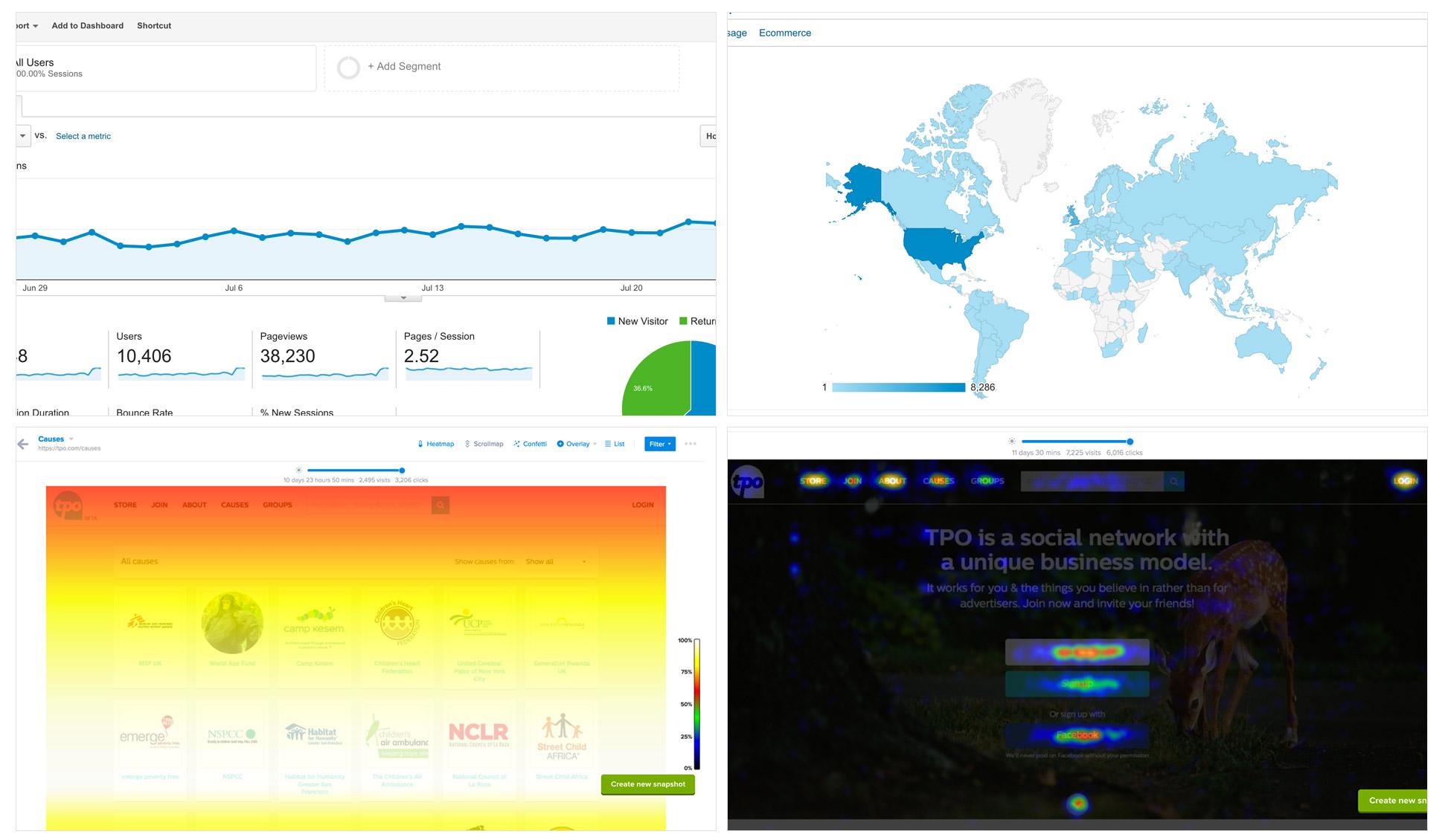 Social_Analytics